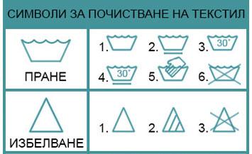Символи за почистване на мека мебел
